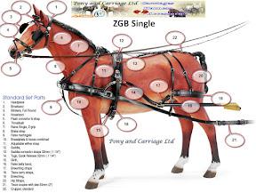 Zilco ZGB Harness Complete Bridle Set