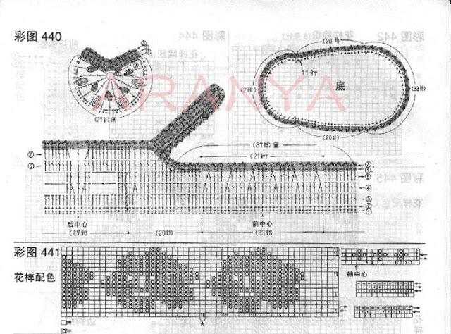 Пинетки для девочки 0-6 месяцев. схемы вязания пинеток крючком.