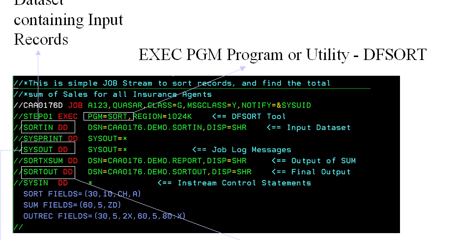 IBM Utilities Tutorial – 03 : IEBCOMPR and SORT - Mainframes 360