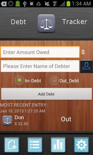 Well-Kept Debt