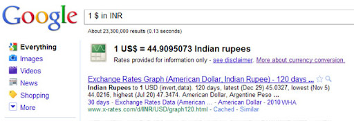 Foreign Currency Exchange Rates in Google Search Photo Rupee Sign