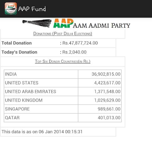 AAP Fund