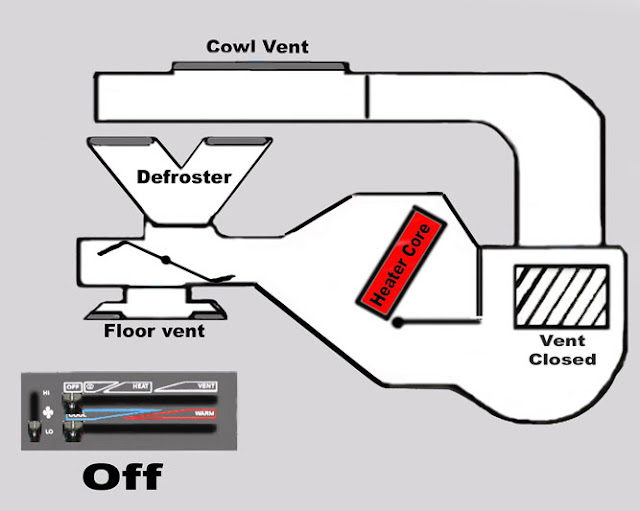 YJ Heating System Explained - Jeep Wrangler Forum