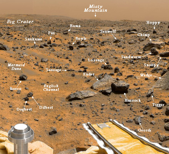Martian rocks around the Pathfinder