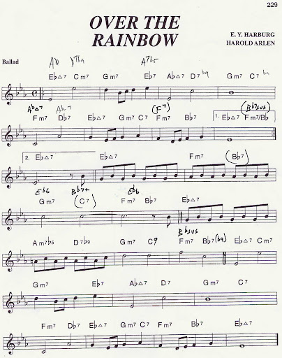 Ukulele Ukulele Chords To Somewhere Over The Rainbow Ukulele