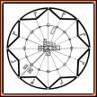Plano de la ciudad ideal de Sforzinda, 1457