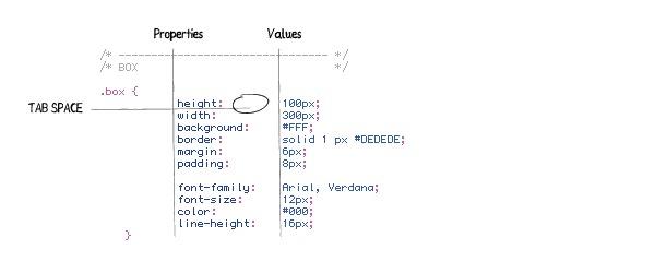 Separate-CSS-attribute-name