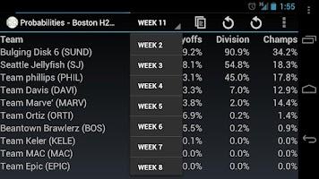 Screenshot of Fantasy Playoffs Predictor