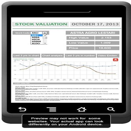 Stock Valuation Calculator IDX