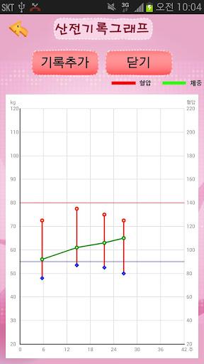 【免費健康App】삼성산모수첩-APP點子