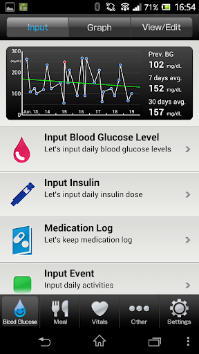 Smart e-SMBG -Diabetes lifelog