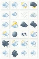 Screenshot of MYCW Weather Theme - Bubble