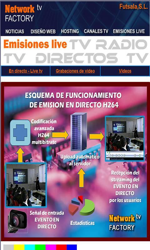 Network Factory TV- screenshot