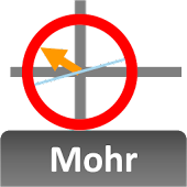 Circle of Mohr 3D