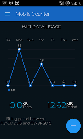 Mobile Counter 2 | Data usage 1.4.8 screenshot 89525