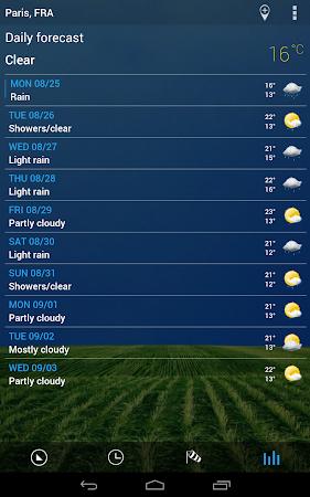 Digital clock & world weather 1.05.49 screenshot 194380