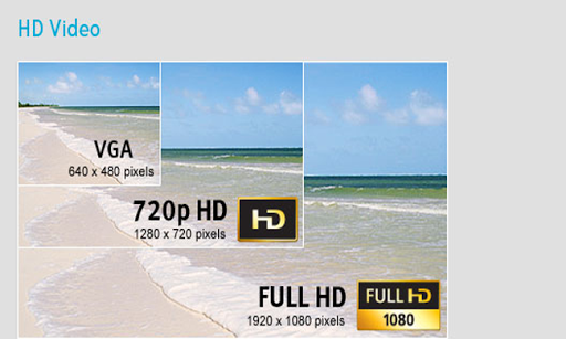 玩程式庫與試用程式App|Video HD Download Manager免費|APP試玩