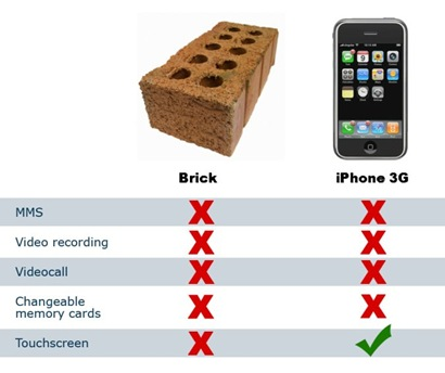 brick-iphone-3g