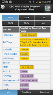 CDC Vaccine Schedules - screenshot thumbnail