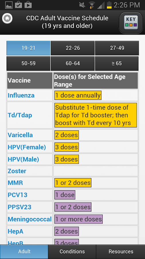 CDC Vaccine Schedules - screenshot