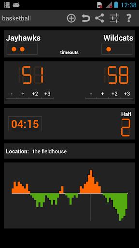 Keep Score - Scoreboard