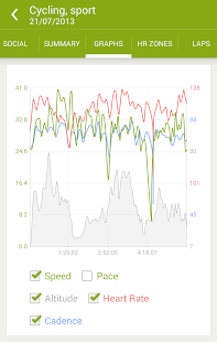 Endomondo Sports Tracker PRO - screenshot thumbnail