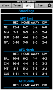NFL 2014 Schedule and Scores - screenshot thumbnail