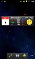 Screenshot of Bio Rhythm