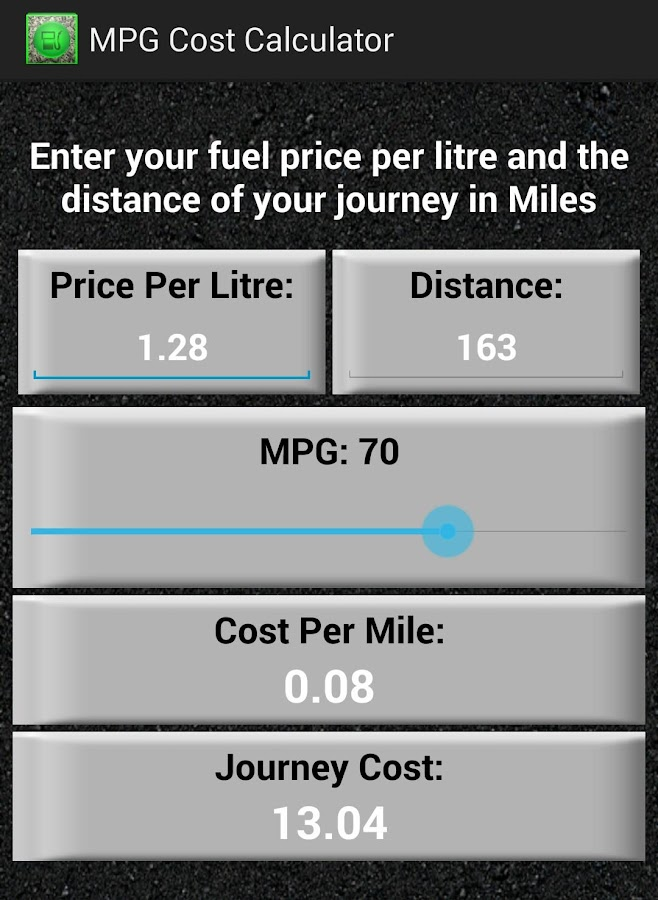 Cost Per Mile To Drive A Car Calculator
