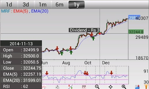 Investar: Indian Stock Market- screenshot thumbnail