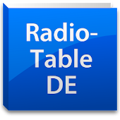 Radio-Table (BOS) (DE)