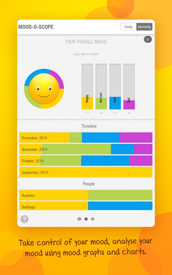 Mood O Scope - Mood Tracker- screenshot