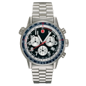 Chronometer All in 1 icon