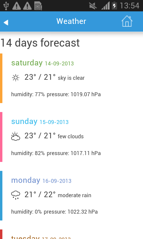 Fuerteventura Guide Weather - screenshot