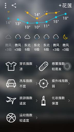 萬能天氣預報-專業版 Perfect Weather HD
