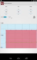 Screenshot of Blood pressure