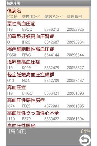 u75c5u540du3055u3093 4.05 Windows u7528 2