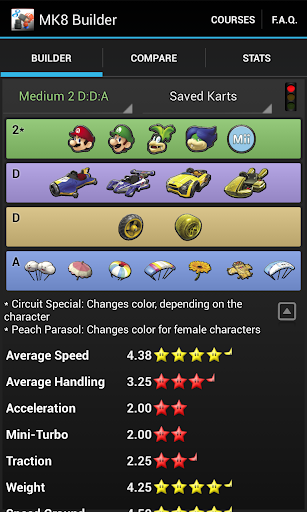 MK8 Builder [Pro] - Kart Stats