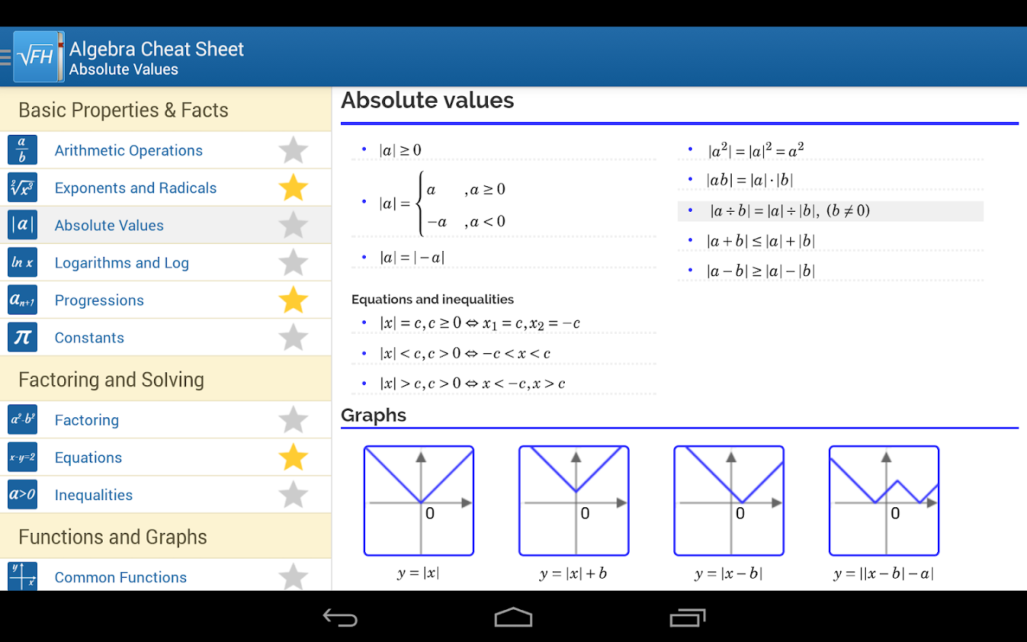 Worksheet Freemath formulae helper free math android apps on google play screenshot