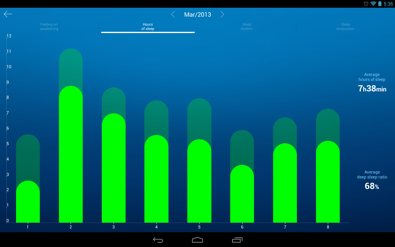 Smart Sleep Manager- screenshot