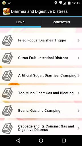 Diarrhea Digestive Distress