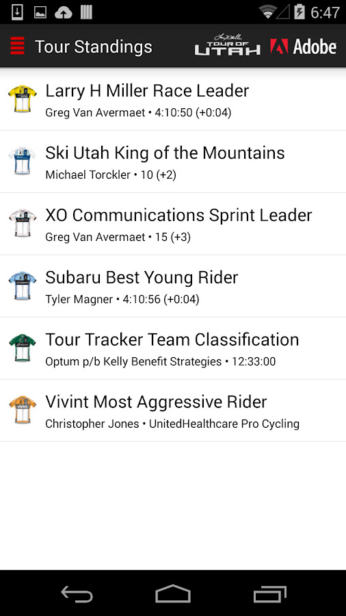 2016 Tour of Utah Tour Tracker- screenshot