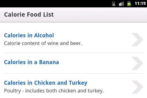 Calorie Food List