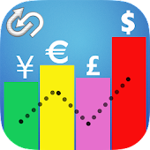 Currency Converter Pro