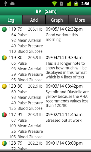Top 5 Good Blood Pressure Monitor iOS Apps - PhonesReviews UK- Mobiles, Apps, Networks, Software, Ta