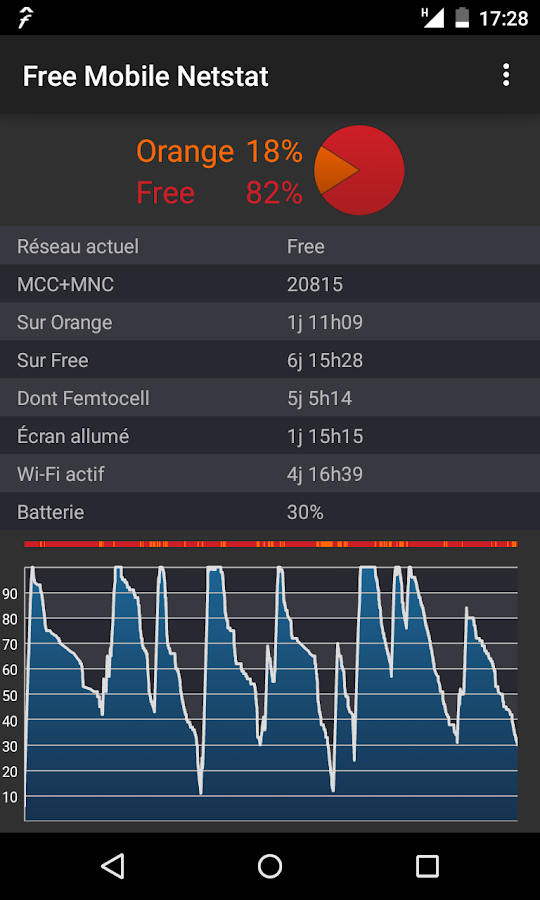 Free Mobile Netstat- screenshot