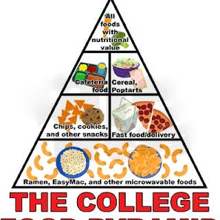 1 Food You Should Learn to Make in College.