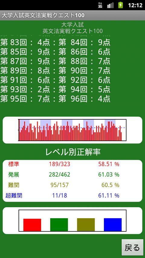 大学入試英文法実戦クエスト100- screenshot