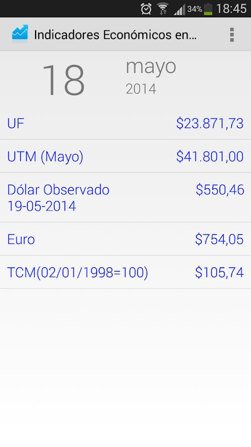 Indicadores Económicos Chile - screenshot