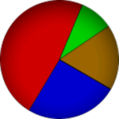 Livsmedelsdatabasen